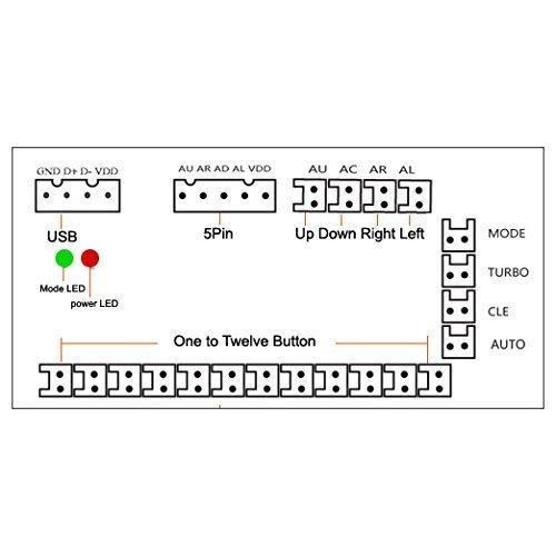 Diagrama de conexão
