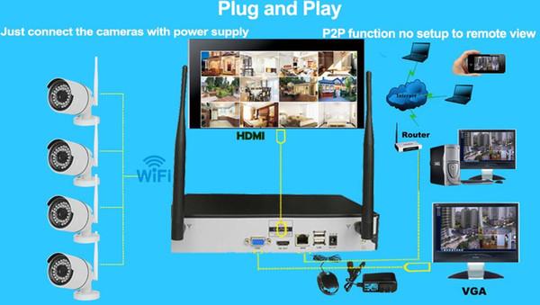 SANNCE 8 CH 1080P Sistema de c/ámara CCTV inal/ámbrica 2 TB Disco Duro con 4 x 2.0 MP Interior y Exterior D/&N WiFi c/ámara de Seguridad IP