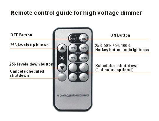 Free shipping 40pcs/lot wireless IR Dimmer switch for 12V 24V led light DC12V~24V 8A with 12-key wireless remote