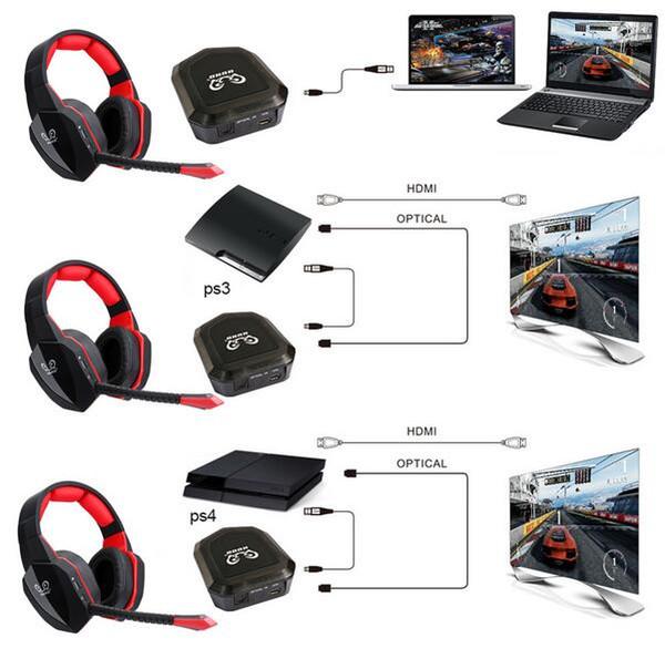 2017new versão fone de ouvido estéreo 2.4 ghz optical gaming sem fio fone de ouvido fone de ouvido para ps4 / 3 xbox 360 / one pc tv fones de ouvido