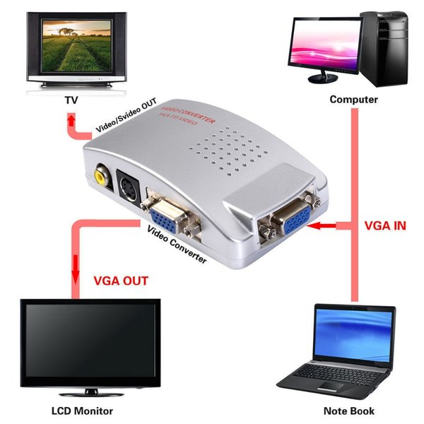 100set Ordinateur portable PC VGA vers Video TV AV RCA Convertisseur d'adaptateur de signal Video Switch Box prend en charge le système NTSC PAL nouveau