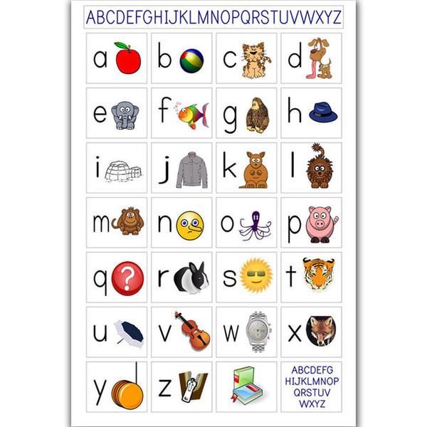 Acheter G2963 Mon Abc Alphabet Apprendre Table Enfants éducation Science A4 Art Affiche Soie Lumière Toile Peinture Imprimer Home Décor Pour Mur De
