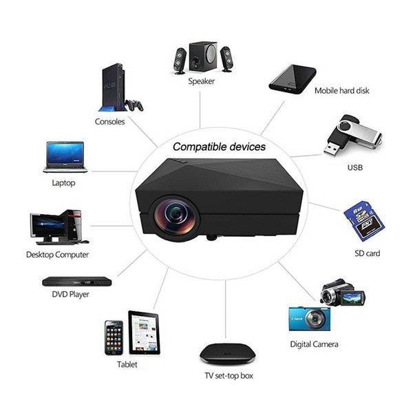GM60 HDMI Tragbare Mini LED Projektor Heimkino Theater Unterhaltung AV VGA USB SD Micro USB Treffen Projektor LCD Proyector Beamer