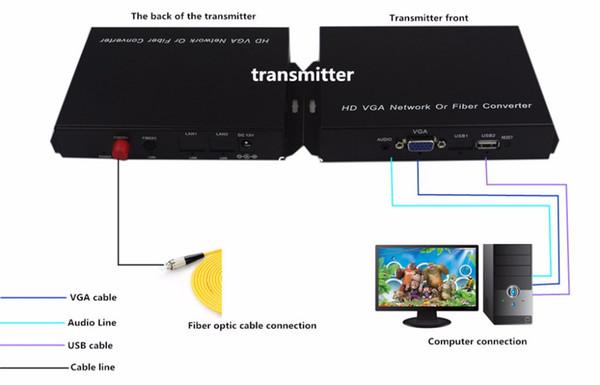 VGA KVM fiber optic converter VGA USB mouse and keyboard Audio KVM Extender single mode fiber 20KM