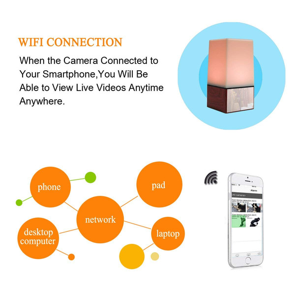 32GB 1080P WiFi Night Light Camera HD Nanny Cam with Night Vision for Home/Office Security/Baby Monitor with Motion Detect for Android/iOS