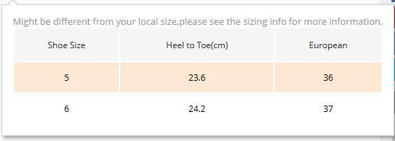 US5 = 23.6cm