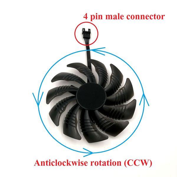 Counterclockwise Fan