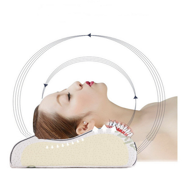 Cuscino Cervicale Dove Comprare.Acquista 30x50cm Cuscino Ortopedico Cuscino Cervicale Cuscino In Schiuma Di Poliestere Ricostruzione Lenta Memory Foam Cuscino Cervicale Assistenza