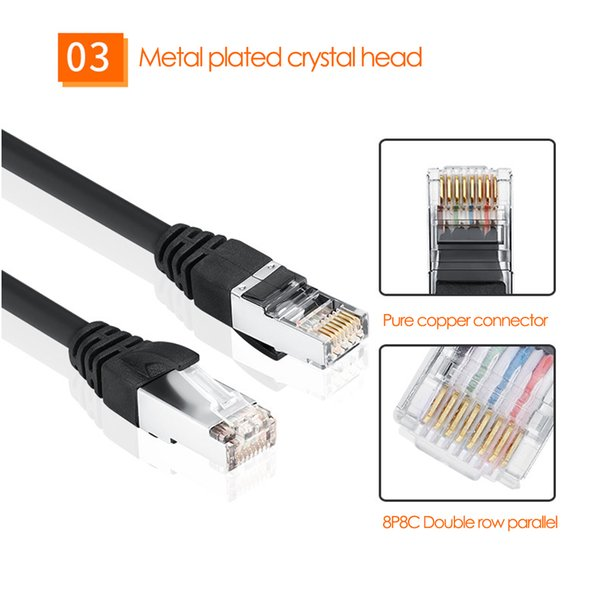Cable Ethernet RJ45 Cat5 Cable Lan UTP RJ 45 Cable de red para enrutador Switcher TV Cat6 Cable de parche compatible Ethernet