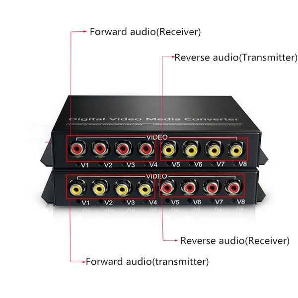 Audio Broadcast Fiber Transceiver 4 channels forward and reverse audio optical converter single mode fiber 20KM