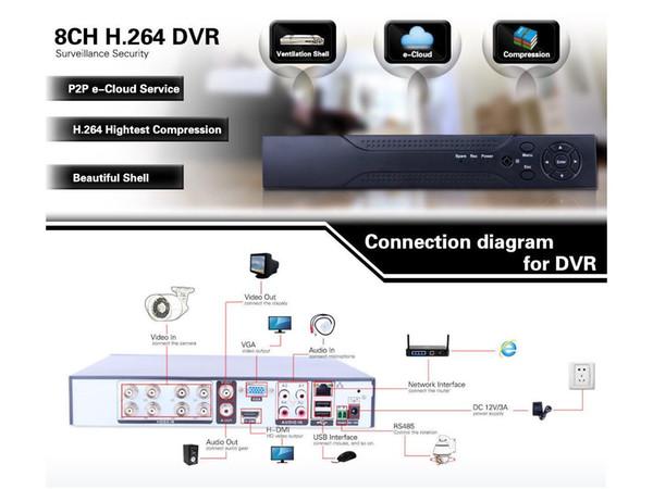 No brand neutral 8CH HDMI 960H H.264 Realtime Network Audio DVR for Color CCTV Security camera