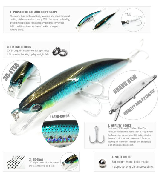 fishing tackle Hot Model A+ fishing lures, Bearking assorted colors, 120mm 18g, hard baits