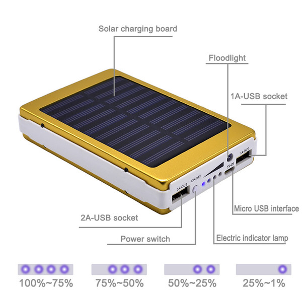NEW 20 Pieces LED Lamps 20000mAh Solar Power Bank Poverbank External Battery Power Charger for Smart Mobile Phones