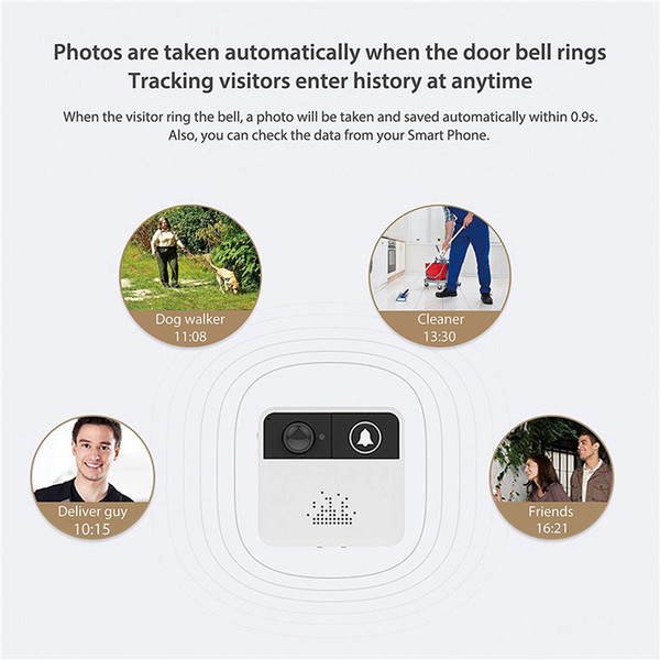 32GB 720P HD Smart Wireless Video Doorbell WiFi Home Security Camera Door Bell Ring Real-Time Two-Way Talk Video for iPhone Android Phone