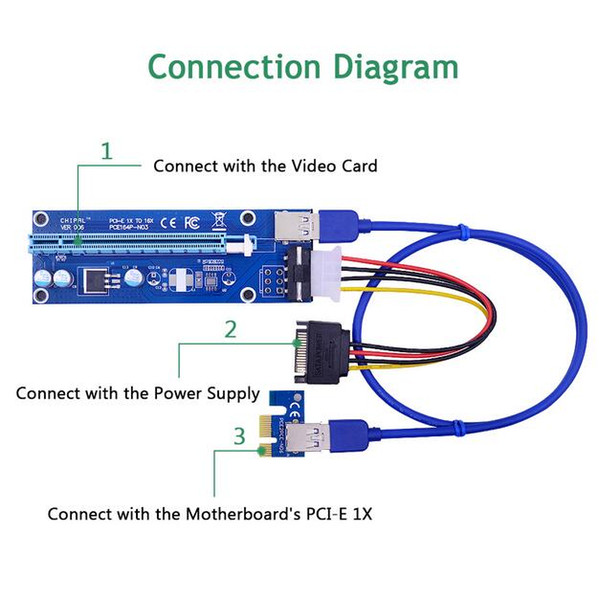 sata connector wiring diagram, ide to usb wiring diagram, pci express wiring diagram, ide hard drive wiring diagram, on ide to sata wiring diagram