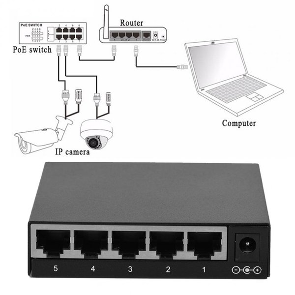 5 Porte 10/100 / 1000Mbps Switch LAN Gigabit Ethernet Adaptive Switch RJ45 con Caricatore Plug EU US Adapter 3