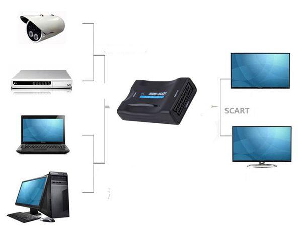 1080 P SCART HDMI Video Ses Lüks Dönüştürücü Adaptörü HD TV DVD için Sky Box STB için Tak ve Çalıştır dc kablosu ile