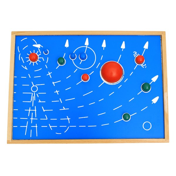 Ahşap Montessori Duyusal Astronomi Set Güneş Sistemi Dokuz Gezegenler Haritası Çocuklar Bilim Eğitim Oyuncak Hediye