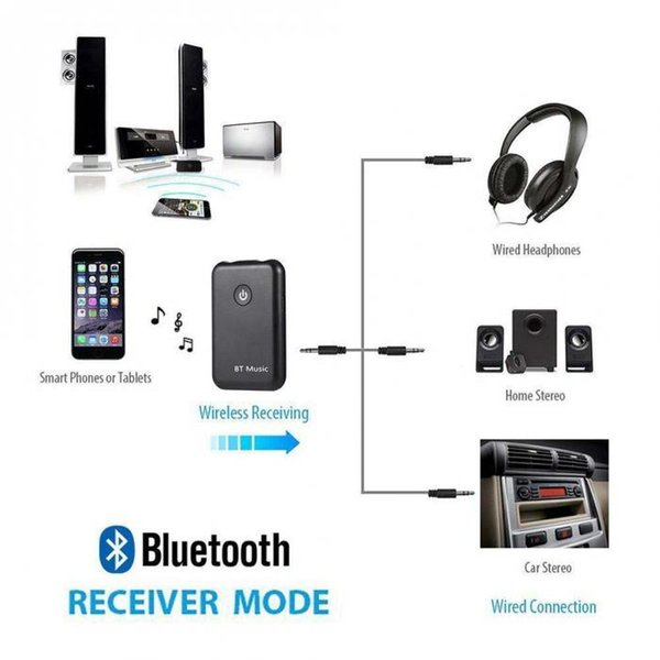 New High Quality 2 in 1 Wireless Bluetooth Transmitter Receiver Stereo Audio Music Adapter New QJY99