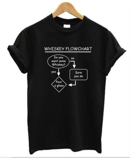 Детали ЗУ виски блок-схема футболки мужские женские смешные питьевой виски смешные Бесплатная доставка унисекс