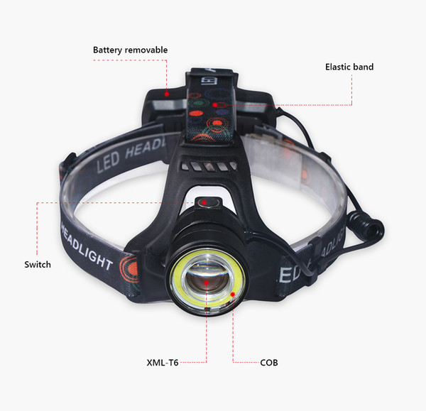 Projecteur rechargeable LED CREE XML T6 COB lampe frontale USB zoom étanche lanterne 18650 batterie torche LED tête pêche de camping