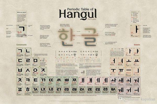 Compre Envío Gratis Tabla Periódica De Hangul Art Posters ...