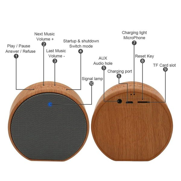 Altoparlante Bluetooth wireless a grano di legno Mini subwoofer portatile Regalo audio Altoparlante stereo Sistema audio Supporto TF AUX USB A60