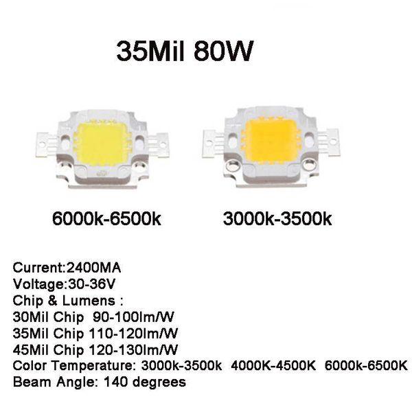 35Mil 80W (30V-36V)