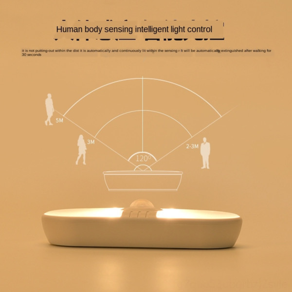 best selling Inductive intelligent head lamp night lamp control human body inductive bedside baby feeding light charging corridor night light