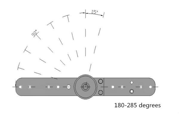 180-285 degrés