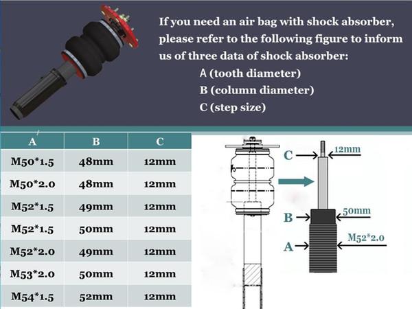 A=m50*1.5 B=48mm C=12mm