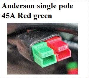 Anderson único pólo 45A Red verde