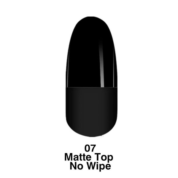 Matte Top No Wipe