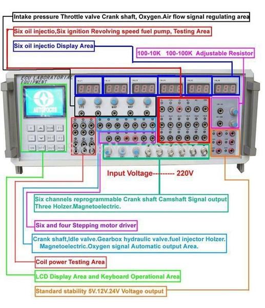 Compre Súper Mst 9000 Auto Del Ecu Herramienta De Reparación Del Sensor De Señal Ecu Ecu Simulador De La Herramienta De Programación Mst9000 La