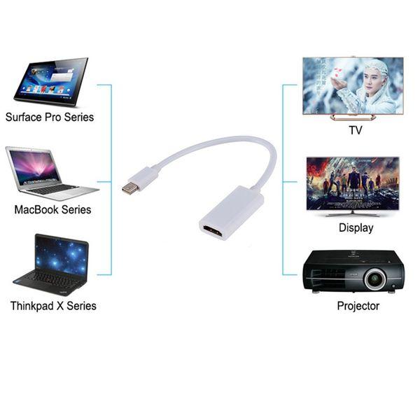 SZAICHGSI 1 pcs Mini DP para Cabo Adaptador HDMI Mini DisplayPort Thunderbolt Port Converter para Macbook Pro Projetor de Ar Para TV