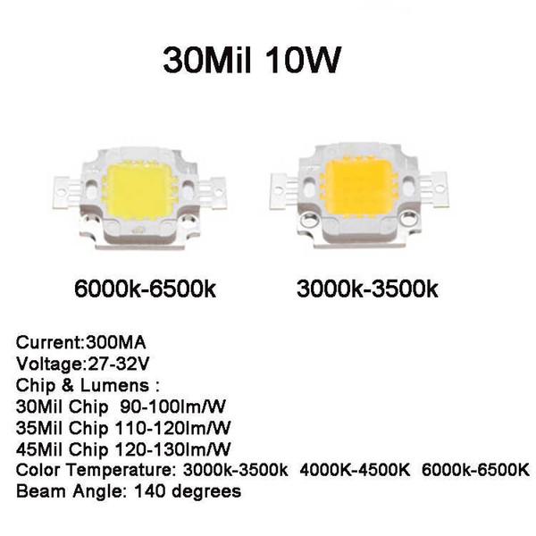 30mil 10W (27V-32V)