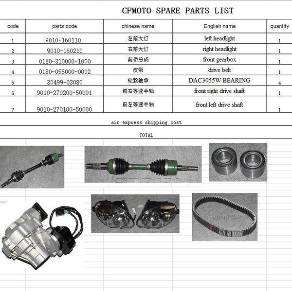 front transmission box/front left and right headlight/front left and right drive shaft/belt bearing suit for cf moto