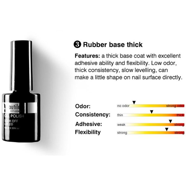 Rubber Base Thick