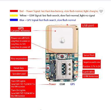 free shipping ZX302 Mini GPS Tracker PCB Assembly System MT2503D GSM GPRS GPS Module 31*18*4.5mm