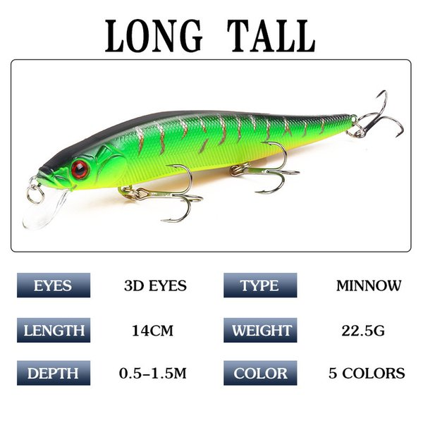 1pcs 14cm 23.7g Topwater Wobblers 3d Eyes Fishing Lure Minnow Hard Bait Pesca 3 Fish Hooks Crankbait Floating Fishing Tackle