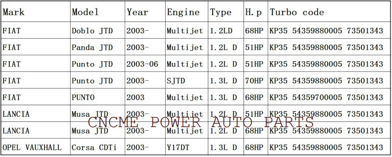 ---Turbo KP35 54359700005 54359880005 for Fiat Doblo Idea Panda Punto Qubo 1.3L JTD LANCIA Musa Ypsilon OPEL Corsa CDTI 2003 Multijet 1.2L 68HP SJTD Y17DT 70HP