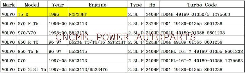 ----TD04HL-16T 49189-01350 49189-01355 VOLVO 850 T5-R S70 V70 C70 1997-05 240HP B5234T5 N2P23HT 2.3L turbocharger-