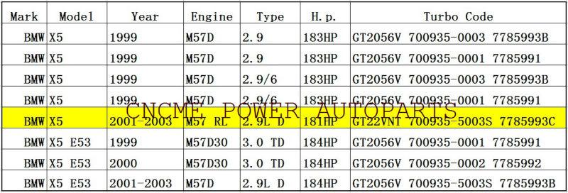 ------GT2256V 700935-5003S 700935 Turbo Turbine Turbocharger For BMW X5 E53 M57D 3.0TD 184HP 1999-2003