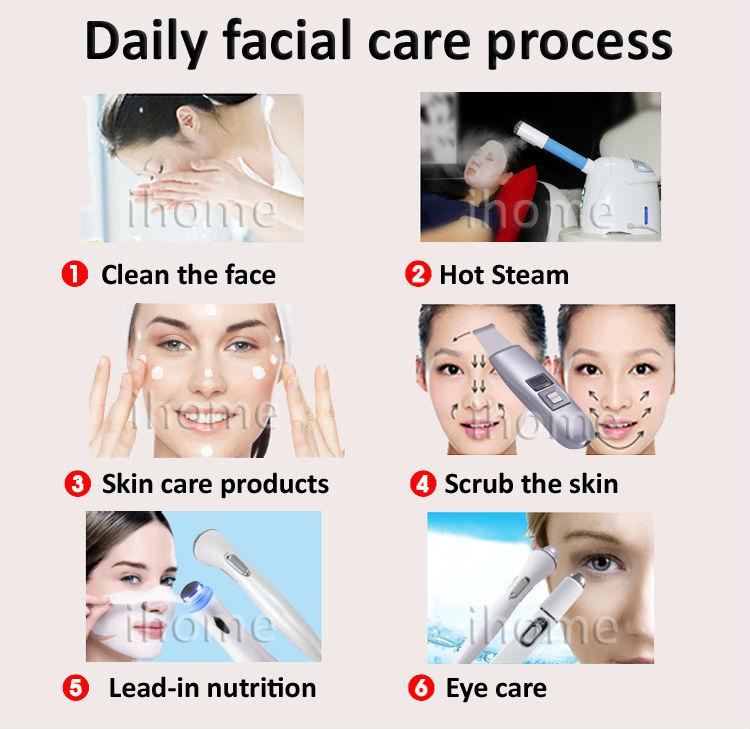 Daily-facial-care-process