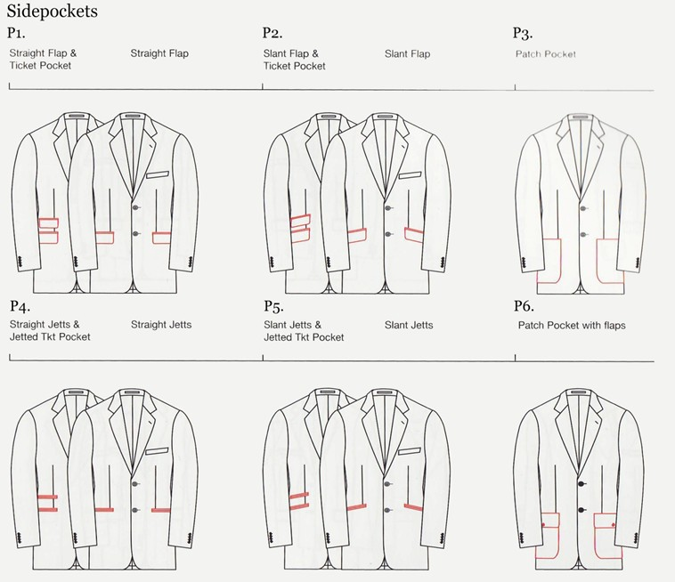 Options-side-en-pockets