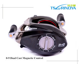 Wholesale Right Hand Baitcaster Reels - Wholesale-Trulinoya Right Hand DW1000 Baitcasting Fishing Reel Black 10+1BB Low Profile Baitcaster