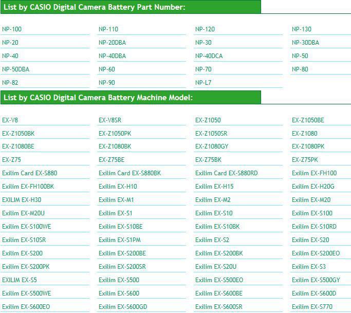 Nuovo caricabatterie digitale americano per CASIO NP-110 EX-Z2000 EX-Z2300 EX-Z2200 Supporto misto 50 pz / lotto