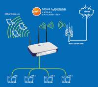 Wholesale Umts Gprs - NETCOMM 3G9WB Wi-Fi 3G Wireless Router HSUPA   HSDPA UMTS EDGE GPRS GSM 3g standard