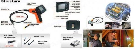 Impermeabile Wireless Inspection Camera con monitor LCD a colori Reviewer - 8802AJ