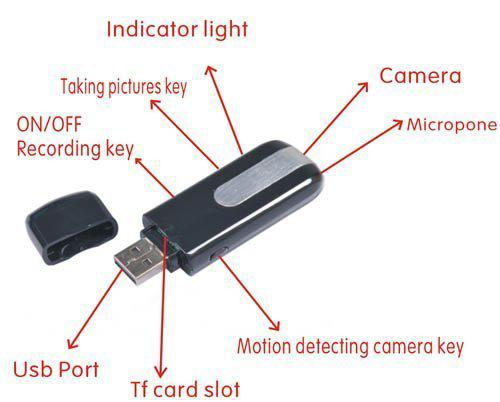 Buy Novelty,Mini Usb Dvr,Hidden Camera,U Disk Spy Camera,Secret ...